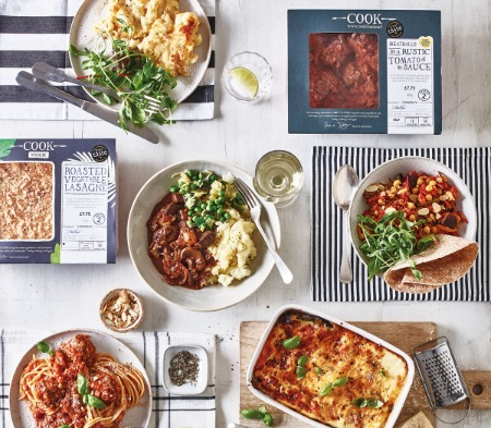Meal Bundle For Two